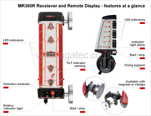 Agatec MR360R at a glance