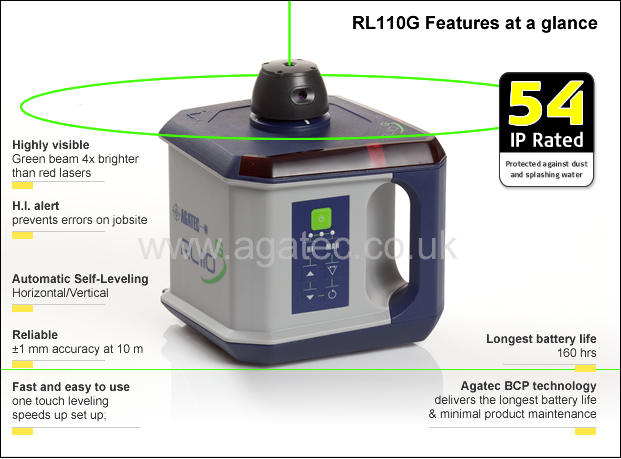 Agatec RL110G at a glance